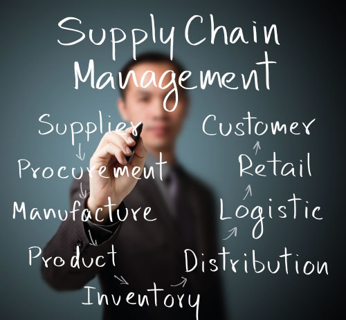 Hilf Supply Chain Management